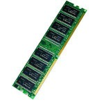Cisco MEM-2951-2GB